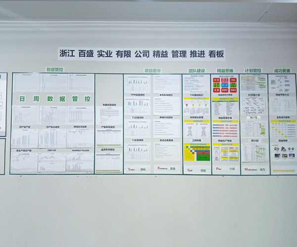 2020.3.1 Parkson Lean Management officially launched